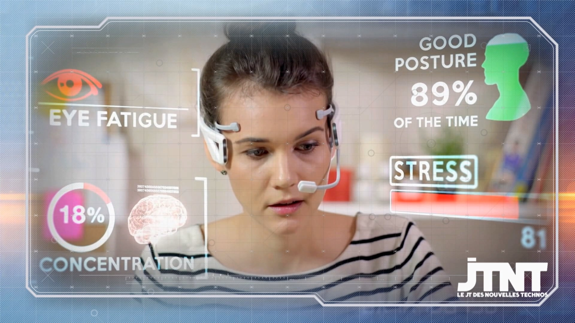 Les Objets Connectés avec notre Cerveau